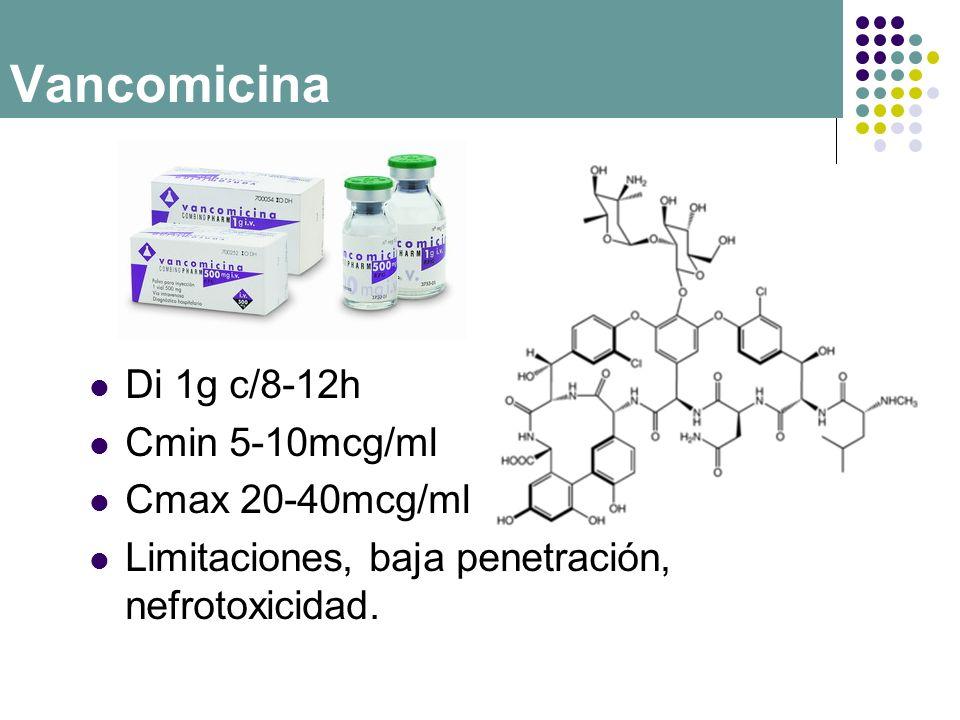 Vancomycin MIC Vancomcyin Clinical Success % Sakoulas, et.