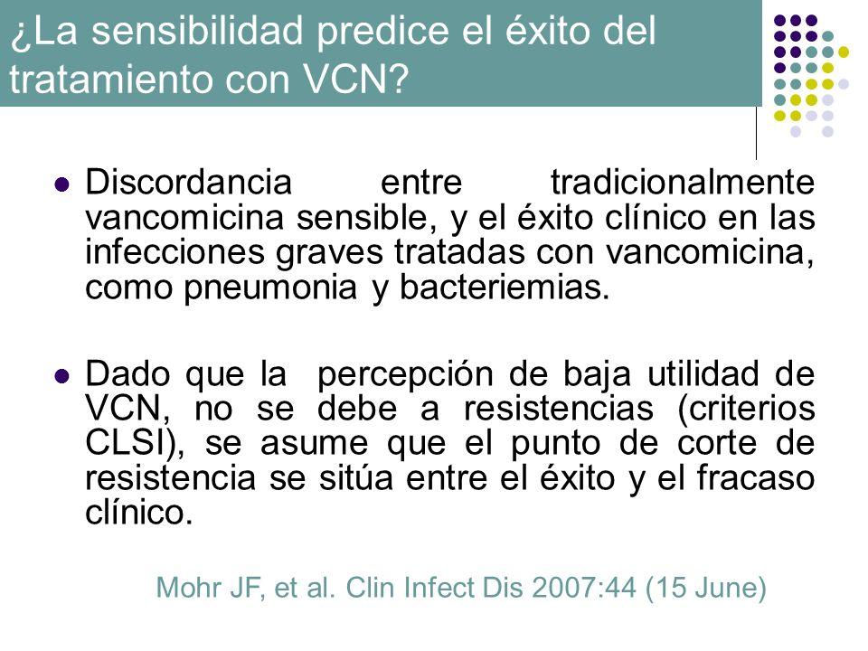 Discordancia entre tradicionalmente vancomicina sensible, y el éxito clínico en las infecciones graves tratadas con vancomicina, como pneumonia y bact
