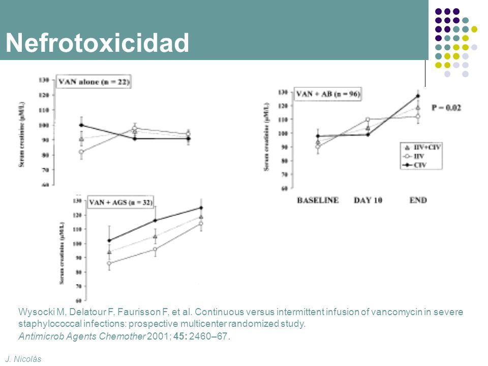 n=1750 Incidencia de nefrotoxicidad 1,4% En combinación con AMG puede aumentar toxicidad 3-4 veces Pestotnik SL.