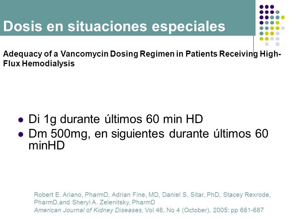 Di 1g durante últimos 60 min HD Dm 500mg, en siguientes durante últimos 60 minHD Robert E. Ariano, PharmD, Adrian Fine, MD, Daniel S. Sitar, PhD, Stac