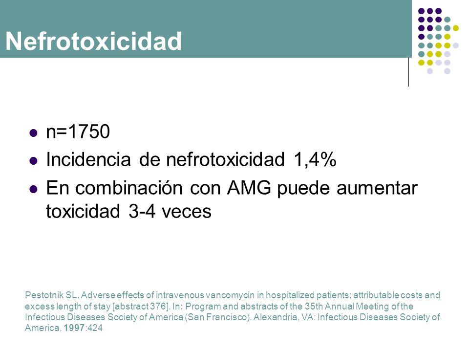 n=1750 Incidencia de nefrotoxicidad 1,4% En combinación con AMG puede aumentar toxicidad 3-4 veces Pestotnik SL. Adverse effects of intravenous vancom