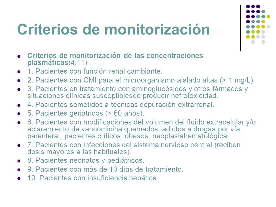 Criterios de monitorización Criterios de monitorización de las concentraciones plasmáticas(4,11) 1. Pacientes con función renal cambiante. 2. Paciente