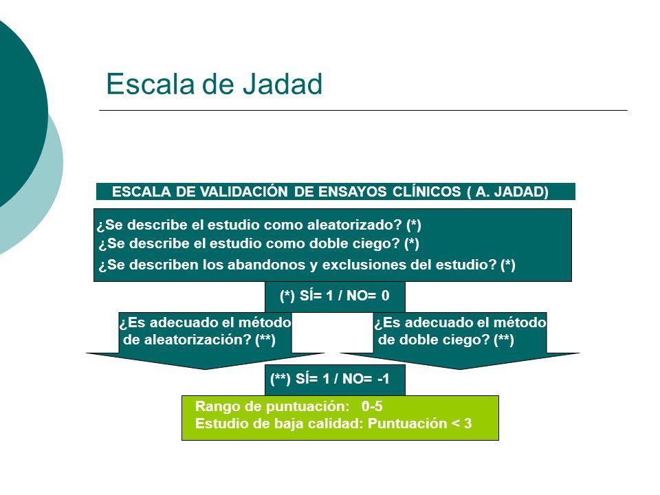 Escala de Jadad ESCALA DE VALIDACIÓN DE ENSAYOS CLÍNICOS ( A. JADAD) ¿Se describe el estudio como aleatorizado? (*) ¿Se describe el estudio como doble