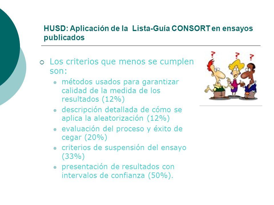 HUSD: Aplicación de la Lista-Guía CONSORT en ensayos publicados Los criterios que menos se cumplen son: métodos usados para garantizar calidad de la m