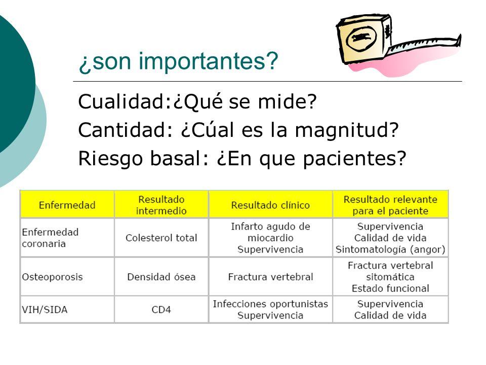 ¿son importantes? Cualidad:¿Qué se mide? Cantidad: ¿Cúal es la magnitud? Riesgo basal: ¿En que pacientes?