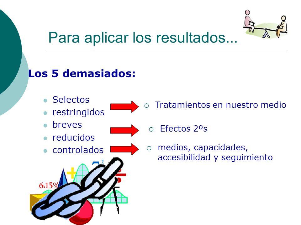 Los 5 demasiados: Selectos restringidos breves reducidos controlados Para aplicar los resultados... Tratamientos en nuestro medio Efectos 2ºs medios,