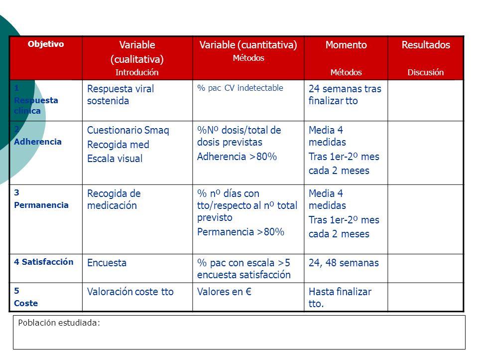 Objetivo Variable (cualitativa) Introdución Variable (cuantitativa) Métodos Momento Métodos Resultados Discusión 1 Respuesta clínica Respuesta viral s