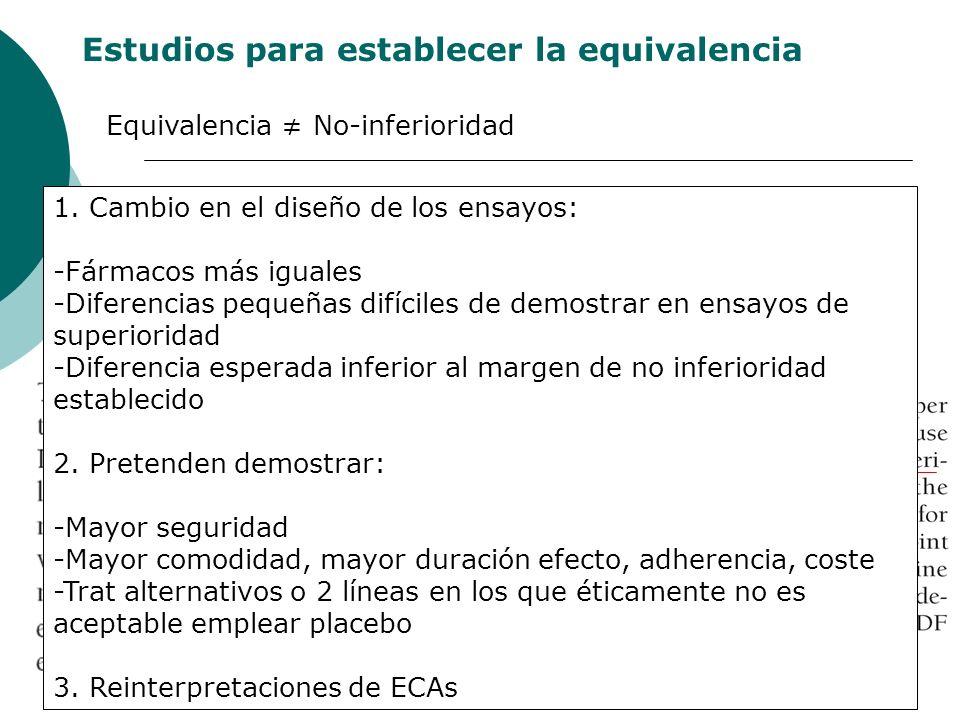Estudios para establecer la equivalencia Equivalencia No-inferioridad JAMA, July 14, 2004 (292)No.2 1.