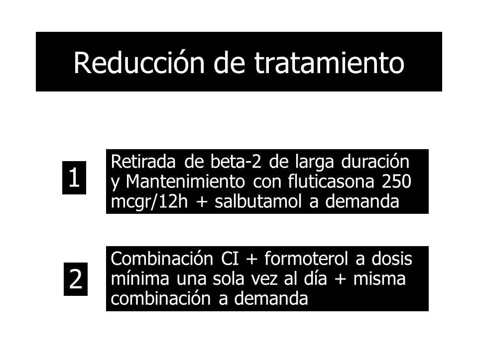 Reducción de tratamiento Retirada de beta-2 de larga duración y Mantenimiento con fluticasona 250 mcgr/12h + salbutamol a demanda Combinación CI + for