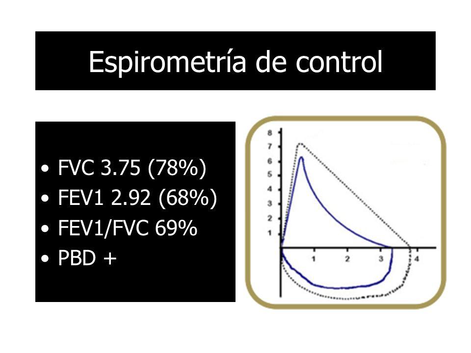 Espirometría de control FVC 3.75 (78%) FEV1 2.92 (68%) FEV1/FVC 69% PBD +