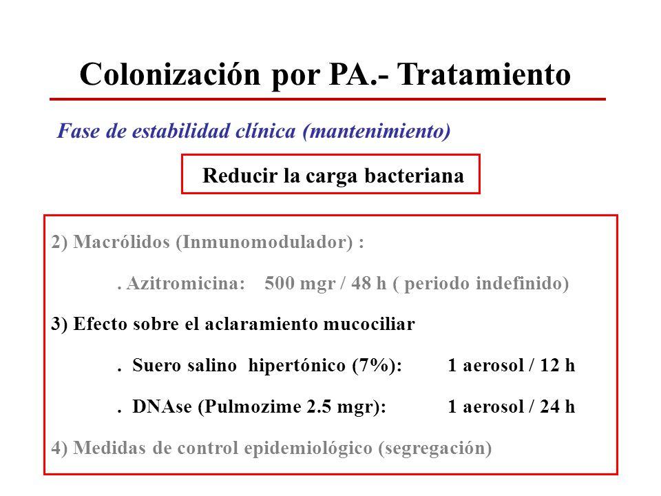 Colonización por PA.- Tratamiento Fase de estabilidad clínica (mantenimiento) Reducir la carga bacteriana 2) Macrólidos (Inmunomodulador) :. Azitromic