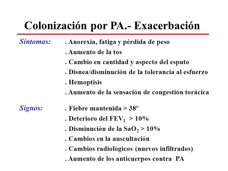 Colonización por PA.- Exacerbación Sintomas:. Anorexia, fatiga y pérdida de peso. Aumento de la tos. Cambio en cantidad y aspecto del esputo. Disnea/d