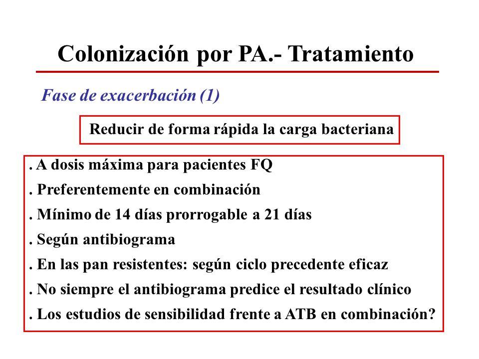 Colonización por PA.- Tratamiento Fase de exacerbación (1) Reducir de forma rápida la carga bacteriana. A dosis máxima para pacientes FQ. Preferenteme