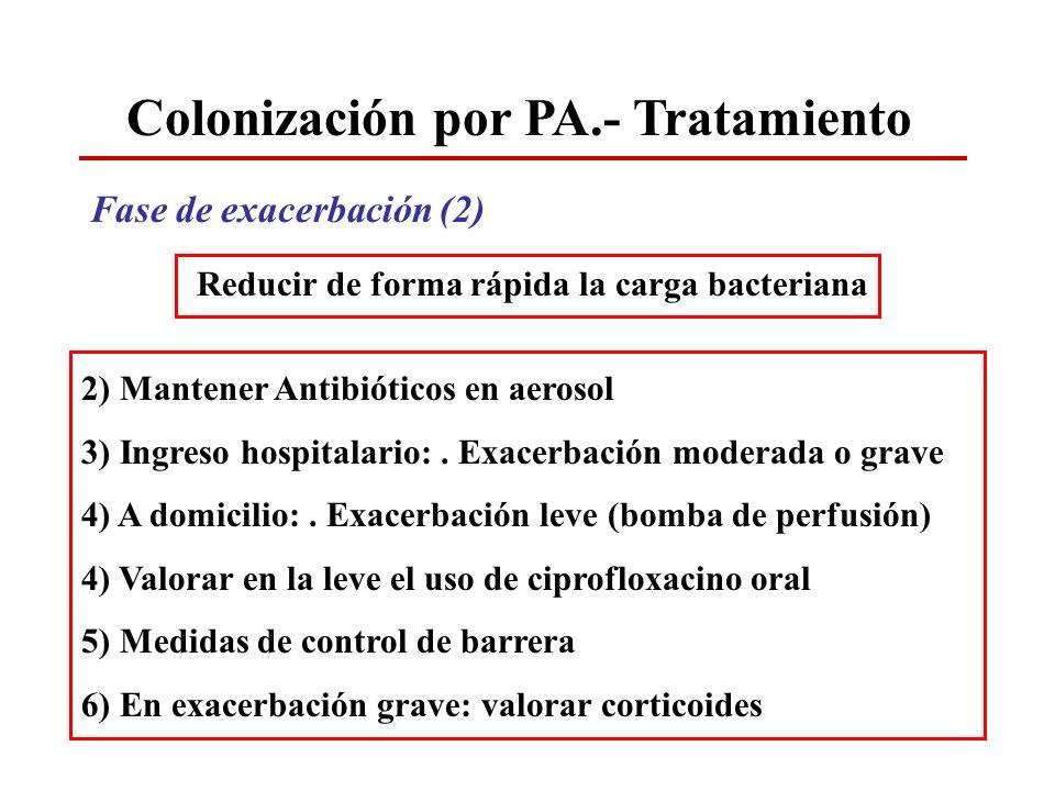 Colonización por PA.- Tratamiento Fase de exacerbación (2) Reducir de forma rápida la carga bacteriana 2) Mantener Antibióticos en aerosol 3) Ingreso