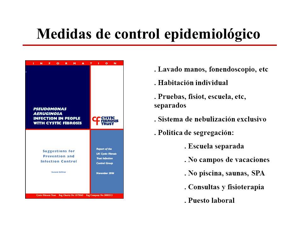 Medidas de control epidemiológico. Lavado manos, fonendoscopio, etc. Habitación individual. Pruebas, fisiot, escuela, etc, separados. Sistema de nebul