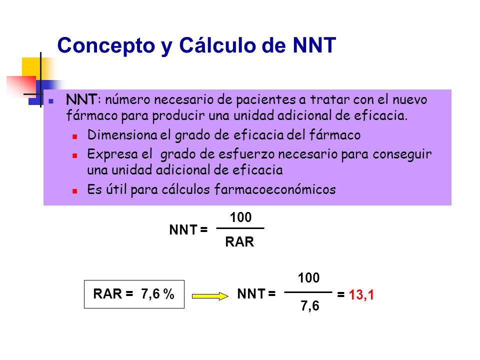 Concepto y Cálculo de NNT NNT: número necesario de pacientes a tratar con el nuevo fármaco para producir una unidad adicional de eficacia. Dimensiona