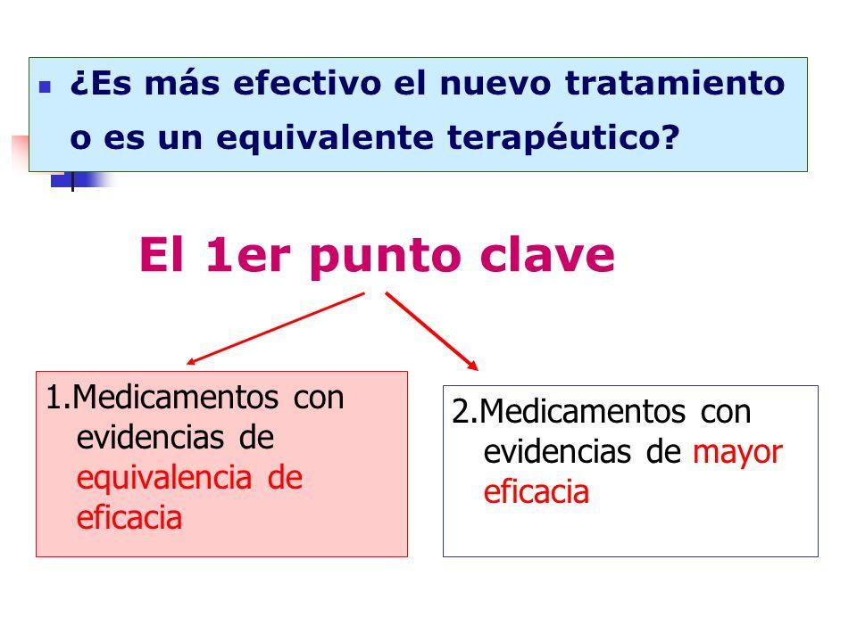 El 1er punto clave 1.Medicamentos con evidencias de equivalencia de eficacia 2.Medicamentos con evidencias de mayor eficacia ¿Es más efectivo el nuevo