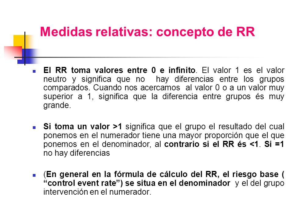 El RR toma valores entre 0 e infinito. El valor 1 es el valor neutro y significa que no hay diferencias entre los grupos comparados. Cuando nos acerca