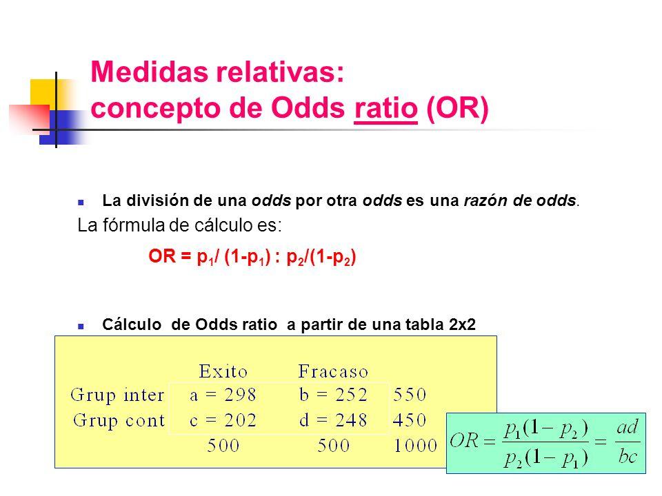Medidas relativas: concepto de Odds ratio (OR) La división de una odds por otra odds es una razón de odds. La fórmula de cálculo es: OR = p 1 / (1-p 1