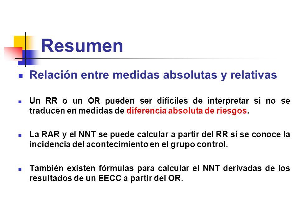 Resumen Relación entre medidas absolutas y relativas Un RR o un OR pueden ser difíciles de interpretar si no se traducen en medidas de diferencia abso
