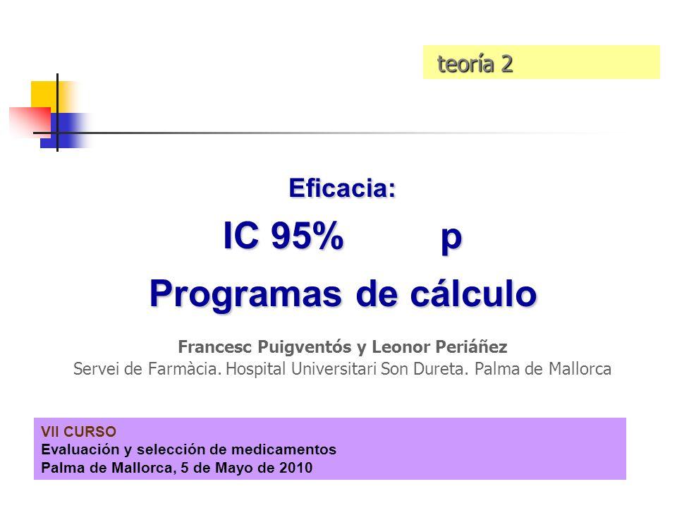 VII CURSO Evaluación y selección de medicamentos Palma de Mallorca, 5 de Mayo de 2010 Eficacia: IC 95% p Programas de cálculo Francesc Puigventós y Le
