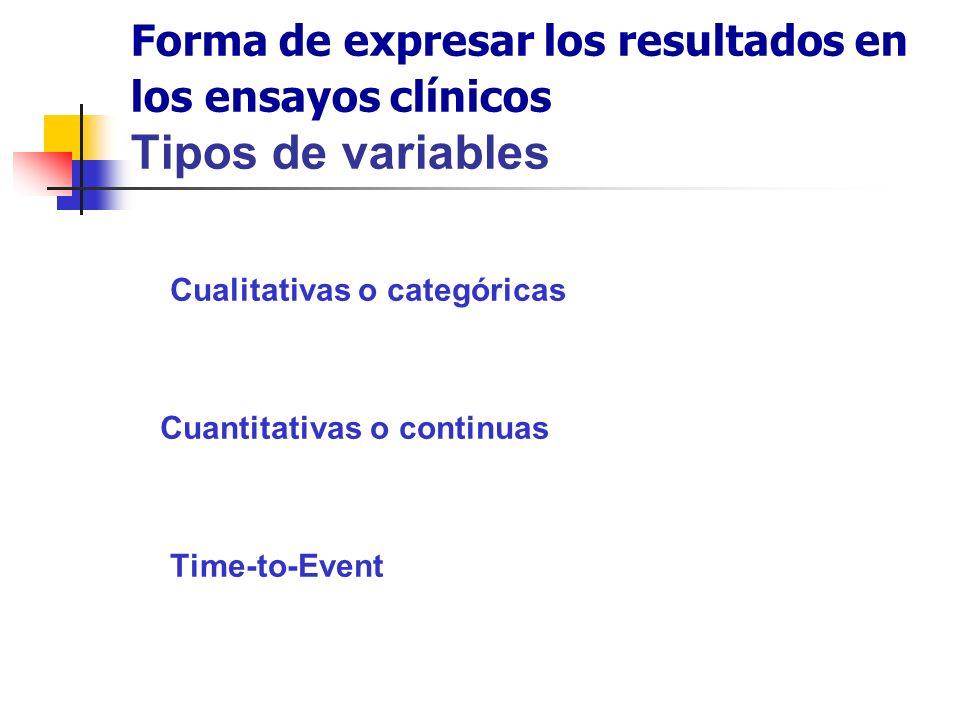 Forma de expresar los resultados en los ensayos clínicos Tipos de variables Cualitativas o categóricas Cuantitativas o continuas Time-to-Event