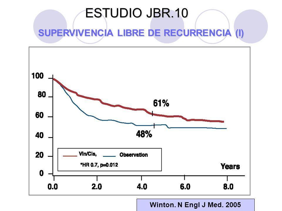ESTUDIO JBR.10 SUPERVIVENCIA LIBRE DE RECURRENCIA (I) Winton. N Engl J Med. 2005