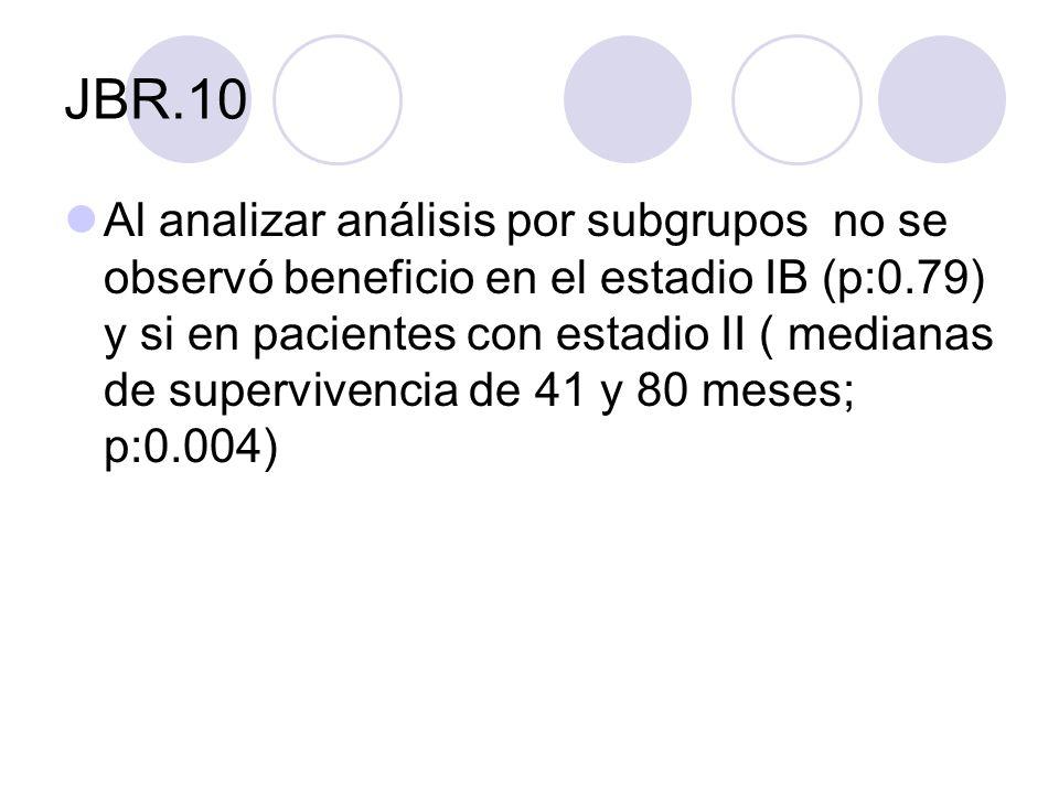 OBS VRL + CDDP % ciclos% pts% ciclos% pts Neutropenia0,10,369,784,6 Neutropenia febril004,712,5 Infección0,41,63,611,2 Anemia005,413,7 Nausea/Vómitos0,10,311,627,2 Anorexia0,51,65,914,9 Astenia0,82,611,427,8 Neuropatía001,03,2 Flebitis001,02,9 Alopecia-0-5,2 Muertes tóxicas-0-1,7 ESTUDIO ANITA TOXICIDAD (OMS grados 3-4) Douillard.