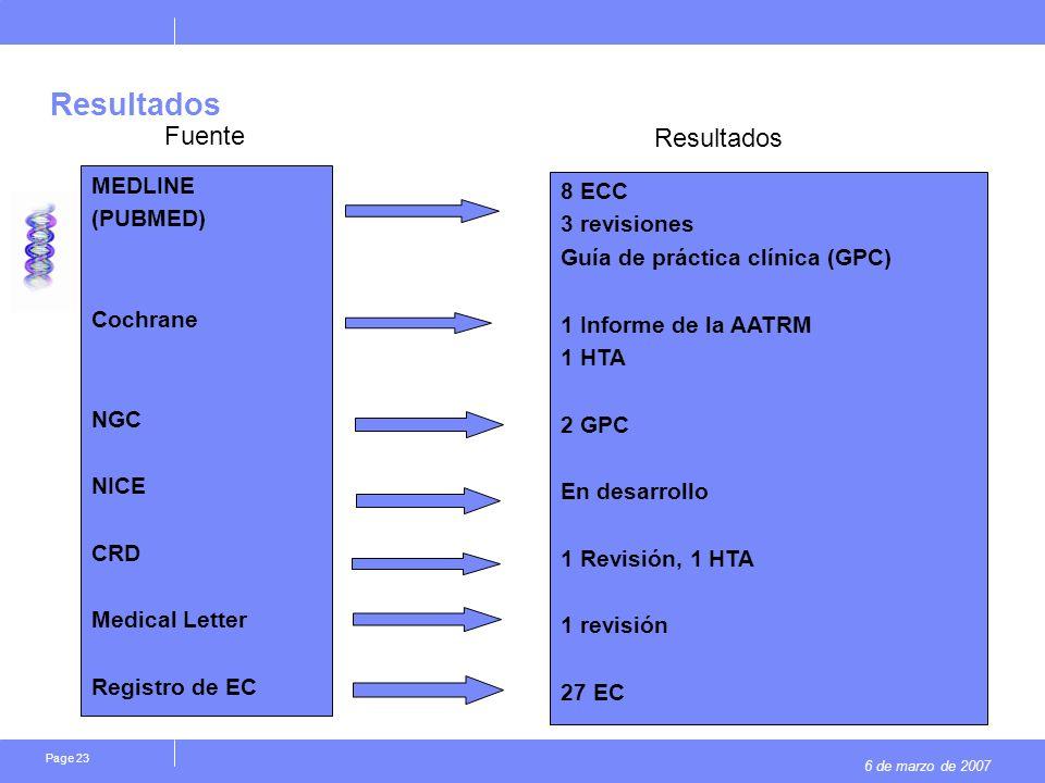 6 de marzo de 2007 Page 23 Resultados 8 ECC 3 revisiones Guía de práctica clínica (GPC) 1 Informe de la AATRM 1 HTA 2 GPC En desarrollo 1 Revisión, 1