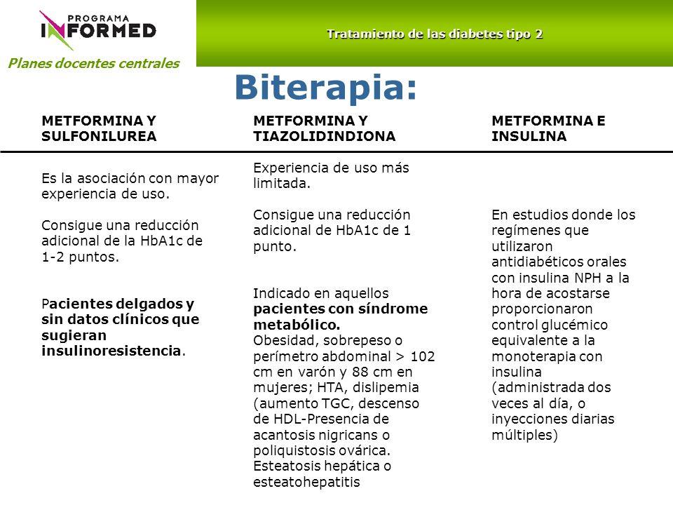 Planes docentes centrales Tratamiento de las diabetes tipo 2 Biterapia: METFORMINA Y SULFONILUREA Es la asociación con mayor experiencia de uso. Consi
