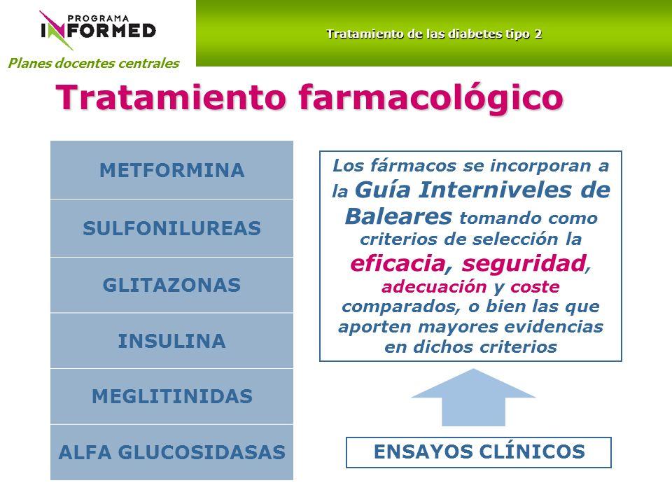 Planes docentes centrales Tratamiento de las diabetes tipo 2 Tratamiento farmacológico METFORMINA SULFONILUREAS GLITAZONAS INSULINA MEGLITINIDAS ALFA