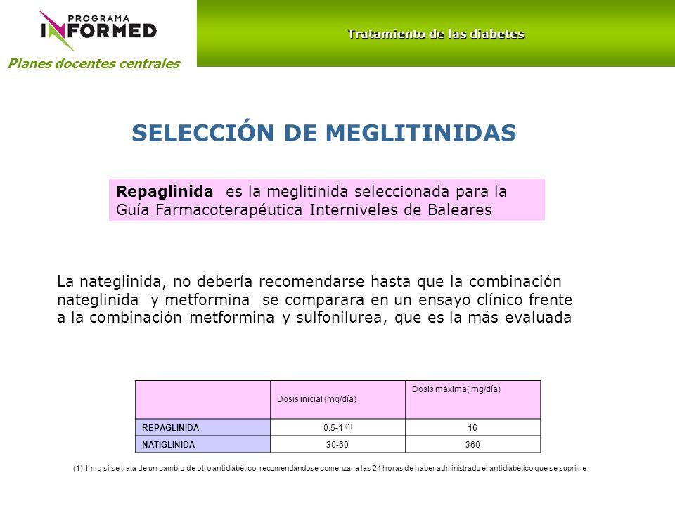 Planes docentes centrales Tratamiento de las diabetes La nateglinida, no debería recomendarse hasta que la combinación nateglinida y metformina se com