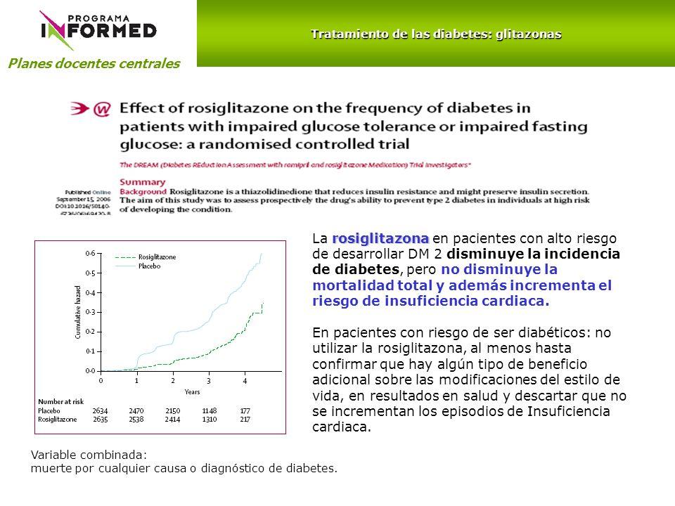 Planes docentes centrales Tratamiento de las diabetes: glitazonas rosiglitazona La rosiglitazona en pacientes con alto riesgo de desarrollar DM 2 dism