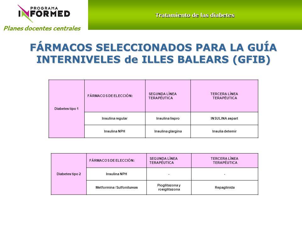 Planes docentes centrales Tratamiento de las diabetes FÁRMACOS SELECCIONADOS PARA LA GUÍA INTERNIVELES de ILLES BALEARS (GFIB) Diabetes tipo 1 FÁRMACO