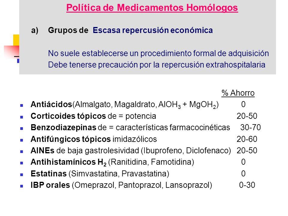 Política de Medicamentos Homólogos a)Grupos de Escasa repercusión económica No suele establecerse un procedimiento formal de adquisición Debe tenerse precaución por la repercusión extrahospitalaria % Ahorro Antiácidos(Almalgato, Magaldrato, AlOH 3 + MgOH 2 ) 0 Corticoides tópicos de = potencia 20-50 Benzodiazepinas de = características farmacocinéticas 30-70 Antifúngicos tópicos imidazólicos 20-60 AINEs de baja gastrolesividad (Ibuprofeno, Diclofenaco) 20-50 Antihistamínicos H 2 (Ranitidina, Famotidina) 0 Estatinas (Simvastatina, Pravastatina) 0 IBP orales (Omeprazol, Pantoprazol, Lansoprazol) 0-30