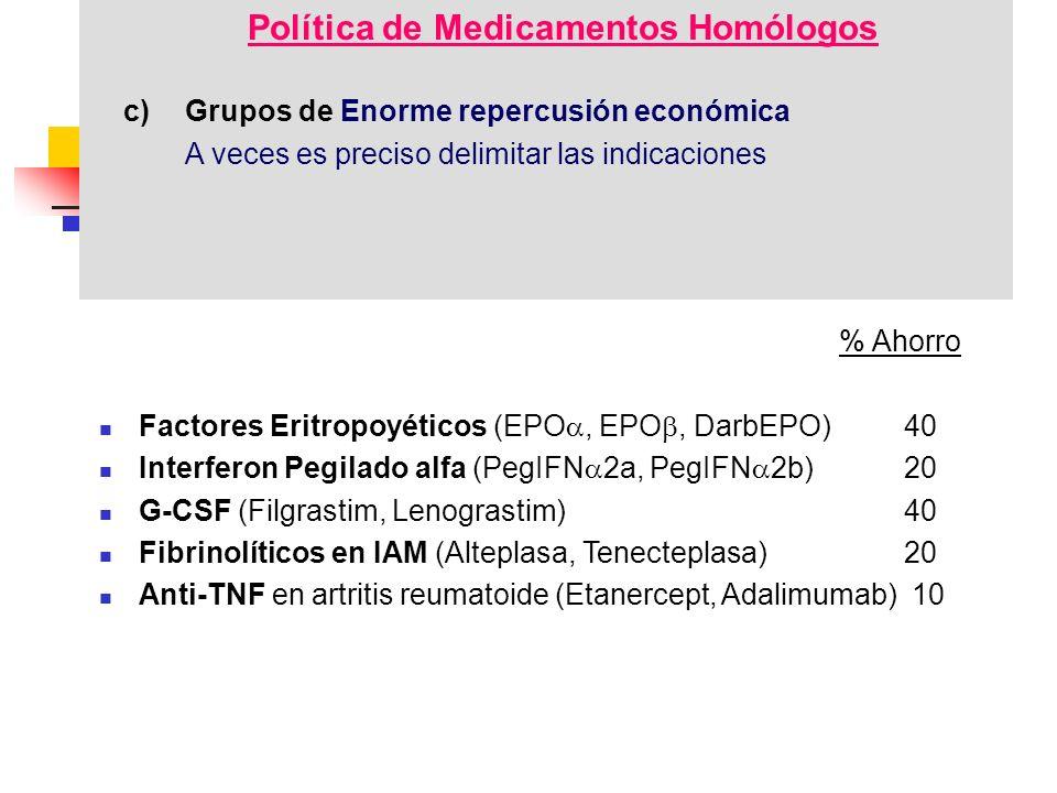 Política de Medicamentos Homólogos c)Grupos de Enorme repercusión económica A veces es preciso delimitar las indicaciones % Ahorro Factores Eritropoyéticos (EPO, EPO, DarbEPO) 40 Interferon Pegilado alfa (PegIFN 2a, PegIFN 2b) 20 G-CSF (Filgrastim, Lenograstim) 40 Fibrinolíticos en IAM (Alteplasa, Tenecteplasa) 20 Anti-TNF en artritis reumatoide (Etanercept, Adalimumab) 10