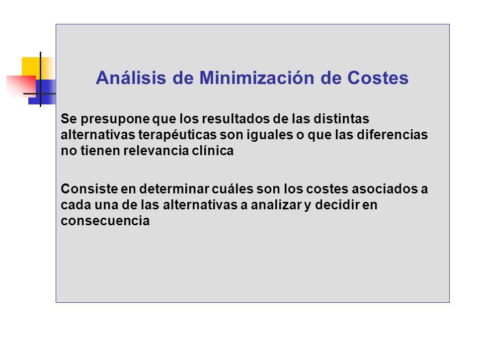Análisis de Minimización de Costes Se presupone que los resultados de las distintas alternativas terapéuticas son iguales o que las diferencias no tienen relevancia clínica Consiste en determinar cuáles son los costes asociados a cada una de las alternativas a analizar y decidir en consecuencia
