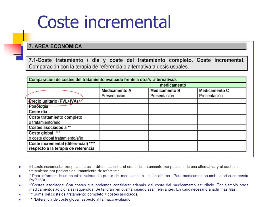 Coste incremental El coste incremental por paciente es la diferencia entre el coste del tratamiento por paciente de una alternativa y el coste del tra
