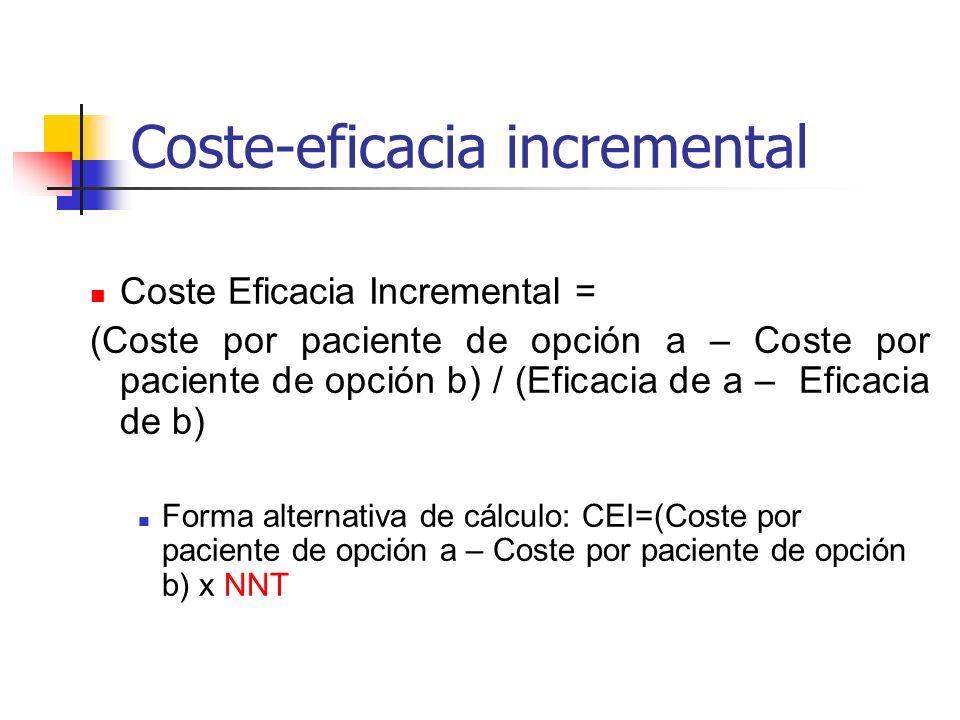 Coste-eficacia incremental Coste Eficacia Incremental = (Coste por paciente de opción a – Coste por paciente de opción b) / (Eficacia de a – Eficacia de b) Forma alternativa de cálculo: CEI=(Coste por paciente de opción a – Coste por paciente de opción b) x NNT