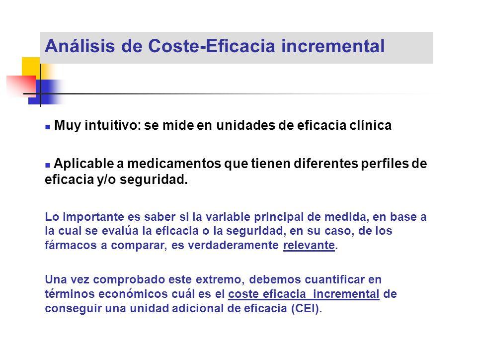 Análisis de Coste-Eficacia incremental Muy intuitivo: se mide en unidades de eficacia clínica Aplicable a medicamentos que tienen diferentes perfiles de eficacia y/o seguridad.