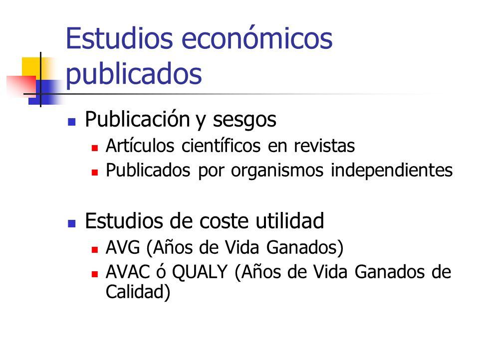Estudios económicos publicados Publicación y sesgos Artículos científicos en revistas Publicados por organismos independientes Estudios de coste utilidad AVG (Años de Vida Ganados) AVAC ó QUALY (Años de Vida Ganados de Calidad)