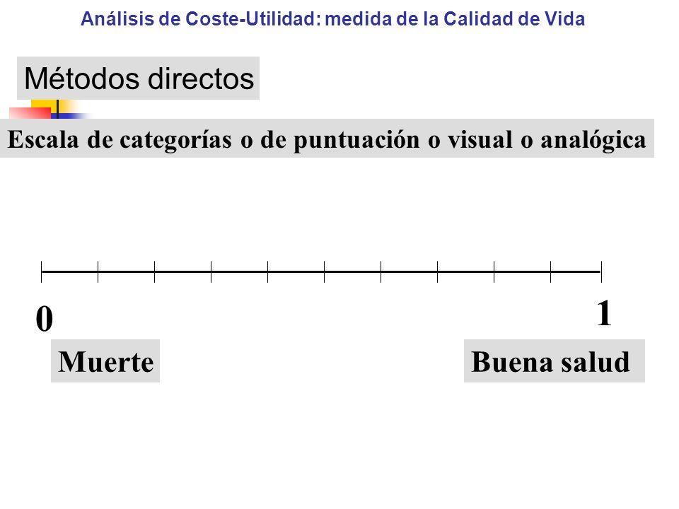0 1 MuerteBuena salud Escala de categorías o de puntuación o visual o analógica Métodos directos Análisis de Coste-Utilidad: medida de la Calidad de Vida