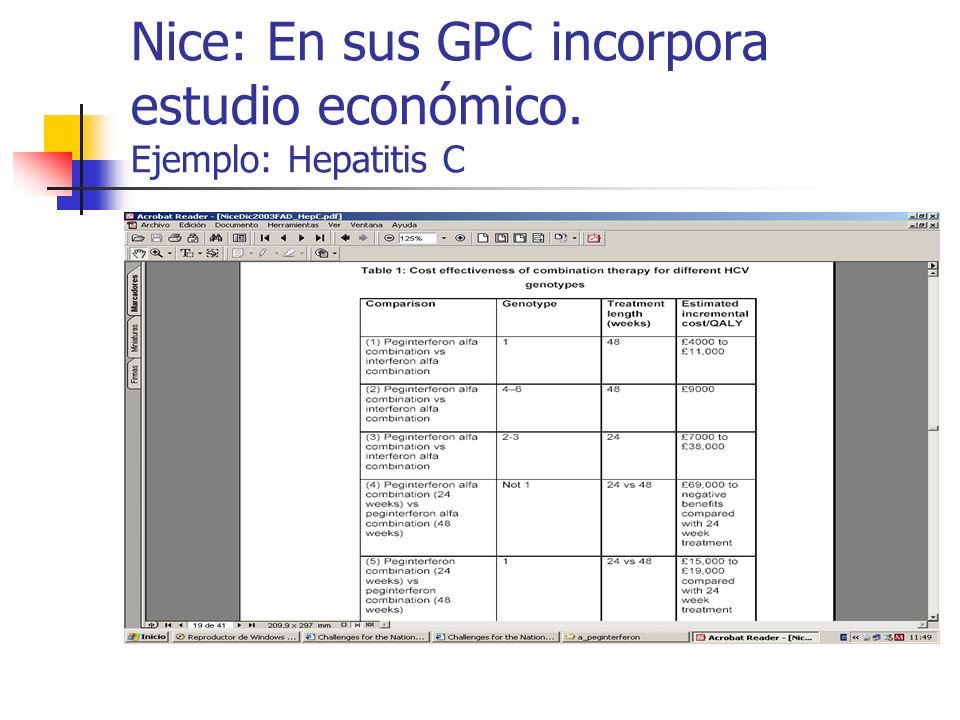 Nice: En sus GPC incorpora estudio económico. Ejemplo: Hepatitis C