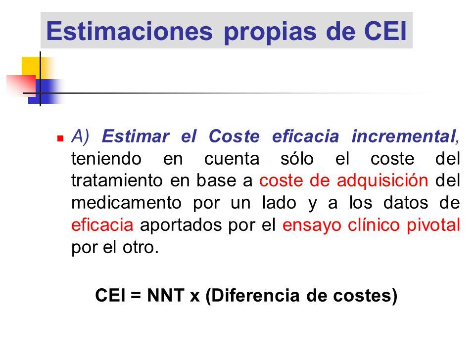 A) Estimar el Coste eficacia incremental, teniendo en cuenta sólo el coste del tratamiento en base a coste de adquisición del medicamento por un lado y a los datos de eficacia aportados por el ensayo clínico pivotal por el otro.