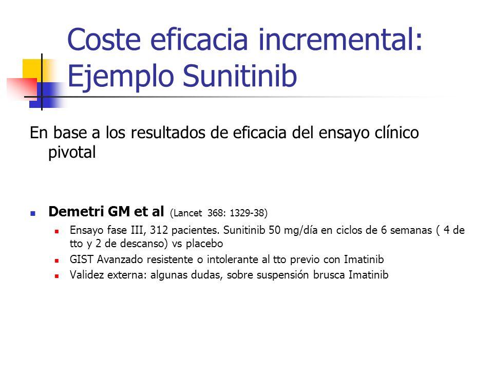 Coste eficacia incremental: Ejemplo Sunitinib En base a los resultados de eficacia del ensayo clínico pivotal Demetri GM et al (Lancet 368: 1329-38) Ensayo fase III, 312 pacientes.