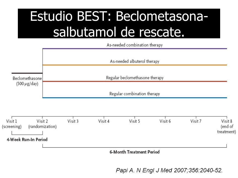 Estudio BEST: Beclometasona- salbutamol de rescate. Papi A. N Engl J Med 2007;356:2040-52.