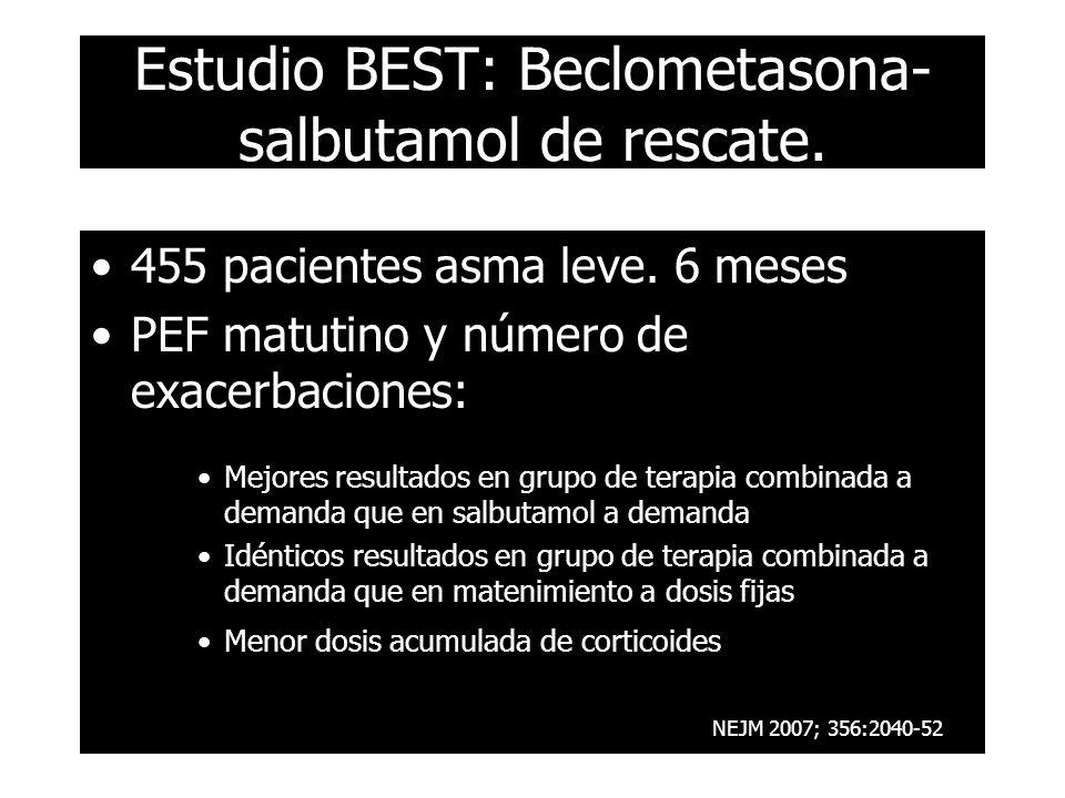 455 pacientes asma leve. 6 meses PEF matutino y número de exacerbaciones: Mejores resultados en grupo de terapia combinada a demanda que en salbutamol