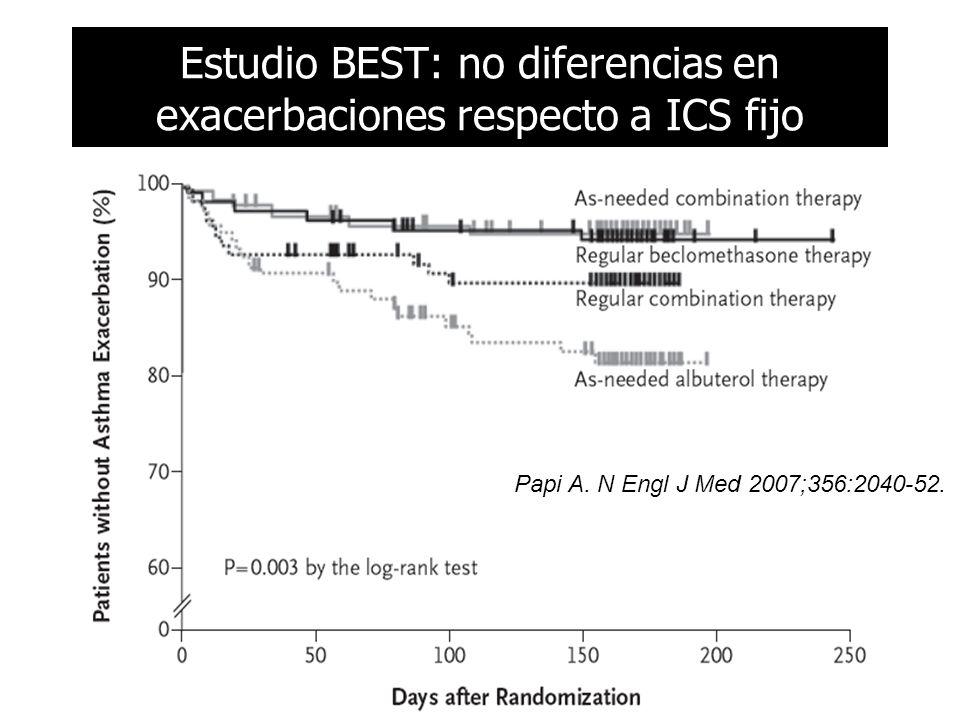 Estudio BEST: no diferencias en exacerbaciones respecto a ICS fijo Papi A. N Engl J Med 2007;356:2040-52.