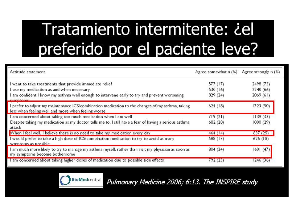 Tratamiento intermitente: ¿el preferido por el paciente leve?