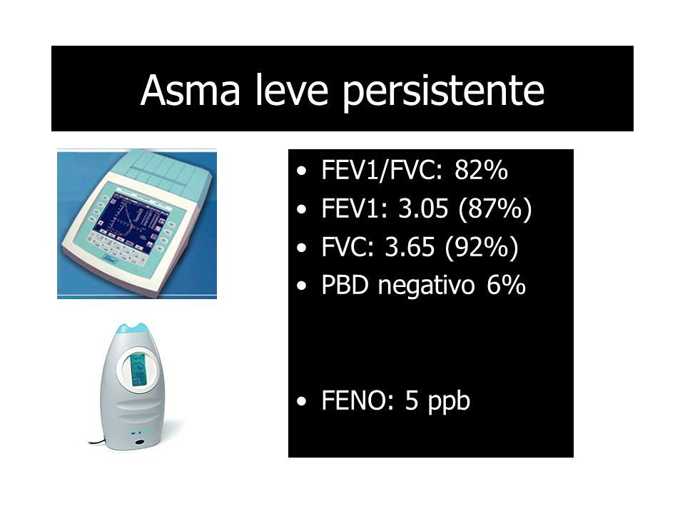 Asma leve persistente FEV1/FVC: 82% FEV1: 3.05 (87%) FVC: 3.65 (92%) PBD negativo 6% FENO: 5 ppb